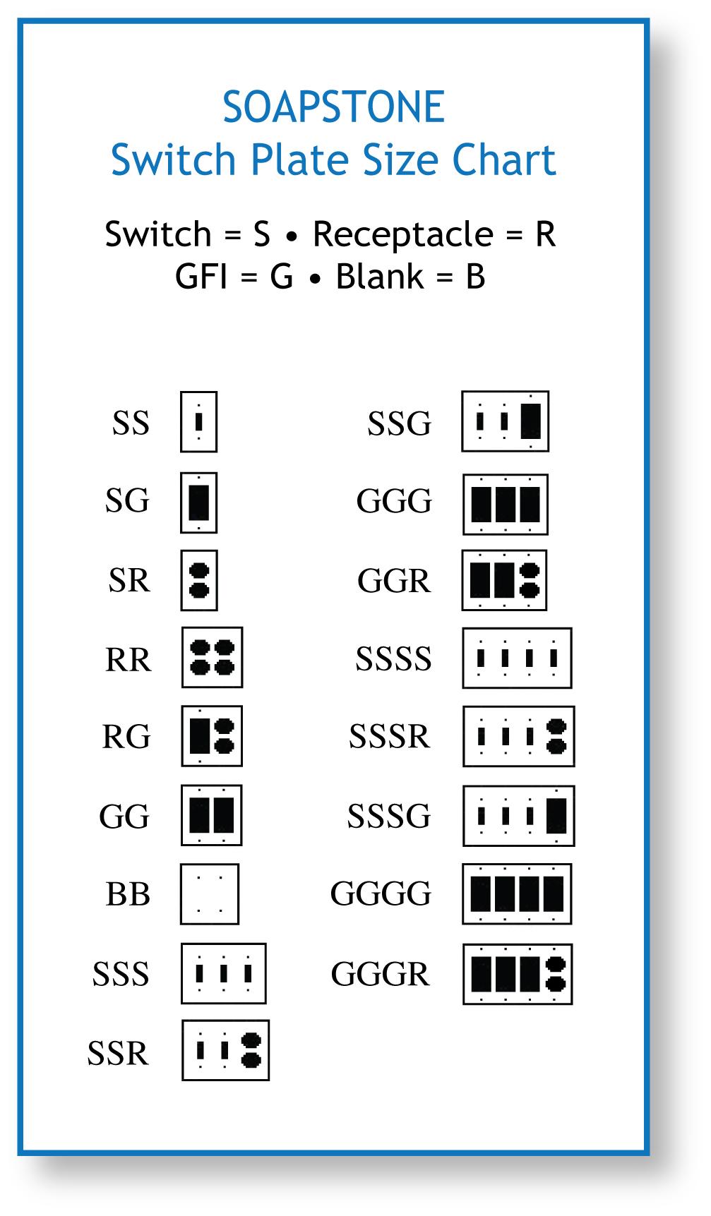 Slate Switch Plates